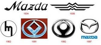 rediseno-de-marca-logomazda_thumb.jpg